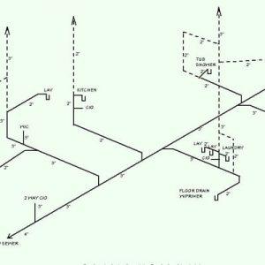 Product Image Isometrics Basics